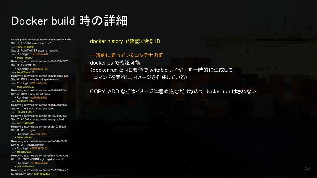 Docker build 時の詳細 Sending build context to Dock...