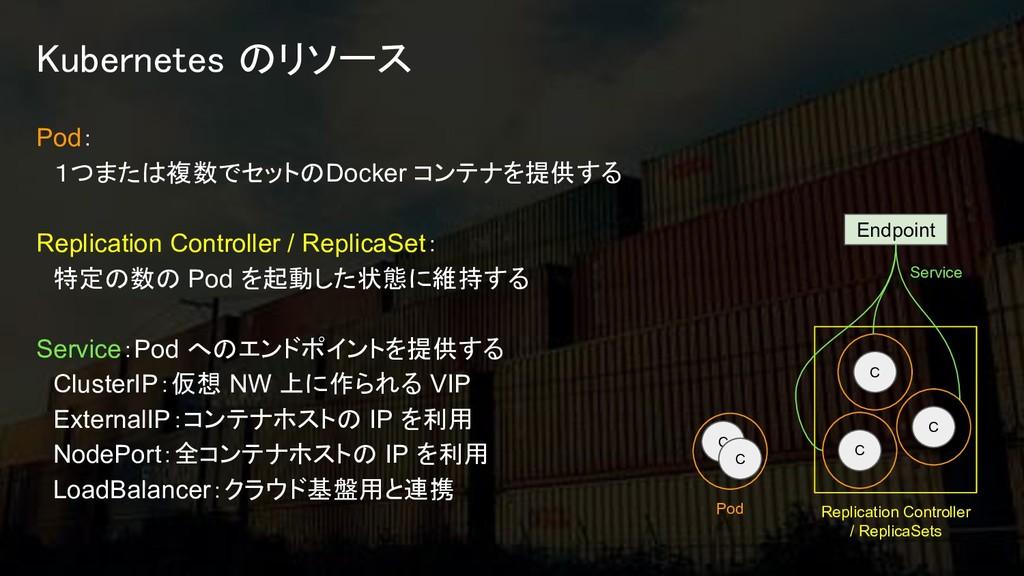 Kubernetes のリソース Pod:  1つまたは複数でセットのDocker コンテナを...