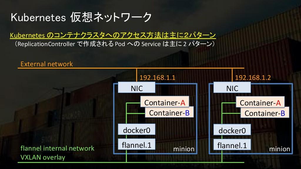 Kubernetes 仮想ネットワーク flannel internal network VX...