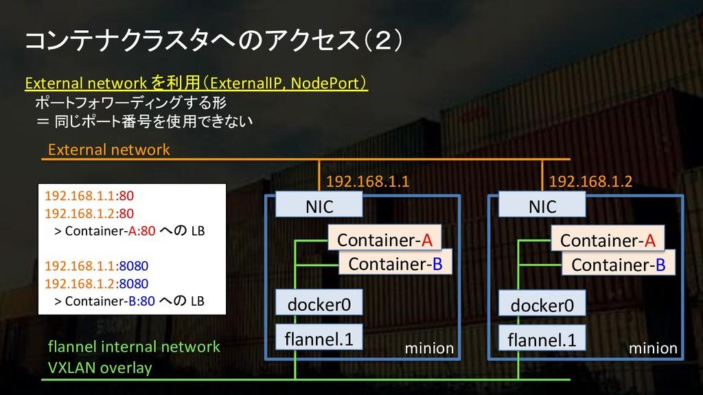 コンテナクラスタへのアクセス(2) flannel internal network VXLA...