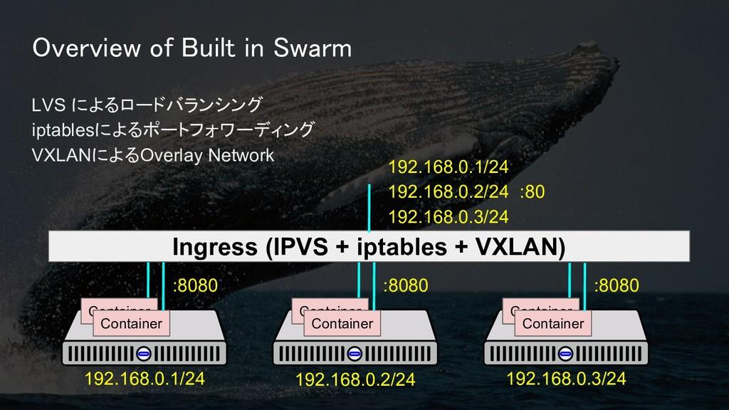 Overview of Built in Swarm LVS によるロードバランシング ipt...