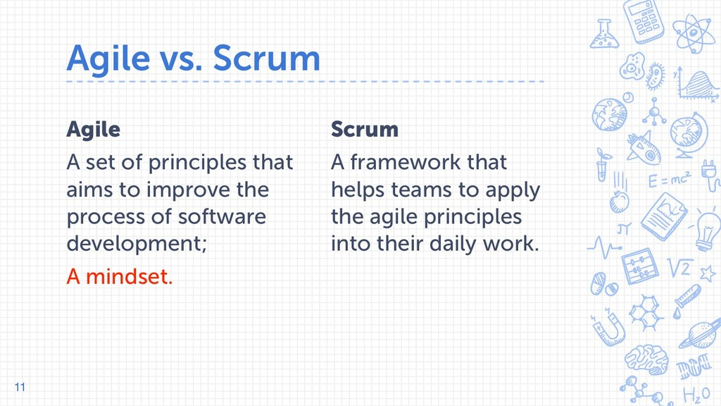 Agile A set of principles that aims to improve ...