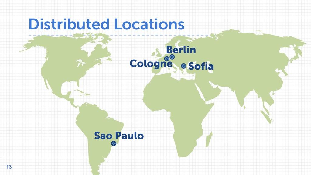 Berlin 13 Distributed Locations Sofia Sao Paulo...
