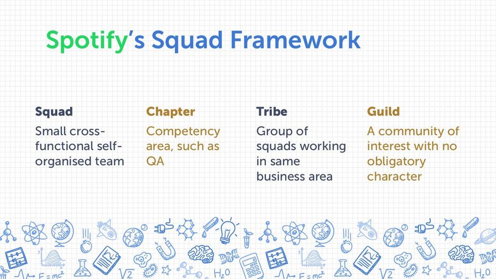 Spotify's Squad Framework Squad Small cross- fu...
