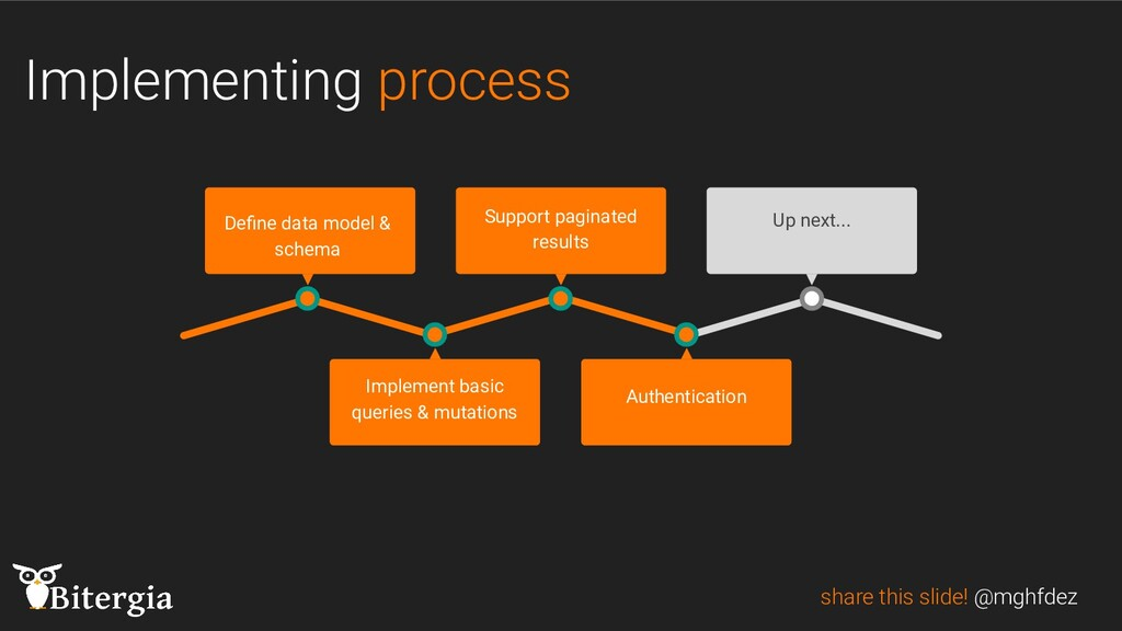 Implementing process share this slide! @mghfdez...