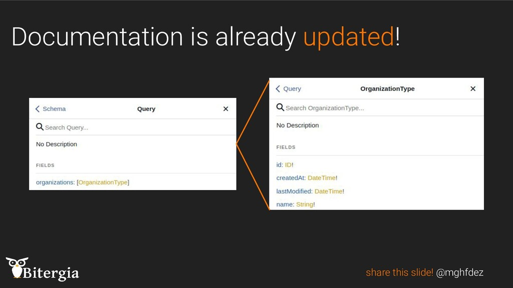 Documentation is already updated! share this sl...