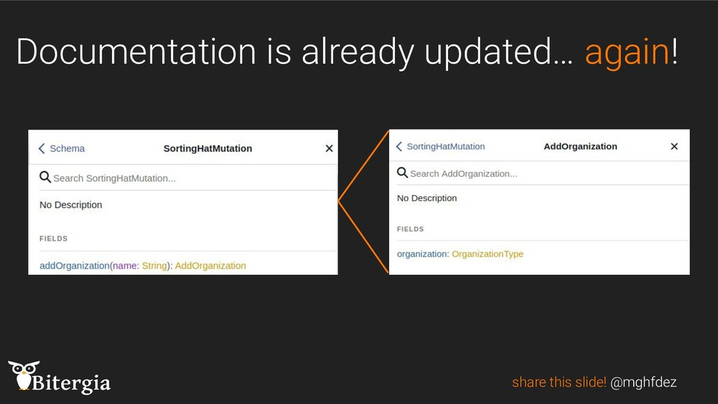 Documentation is already updated… again! share ...