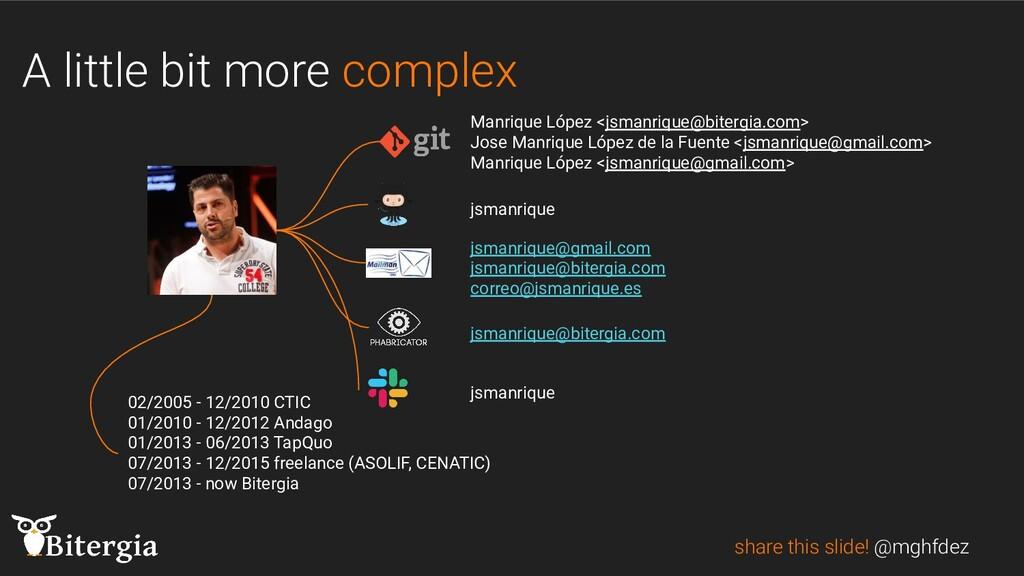 share this slide! @mghfdez Manrique López <jsma...