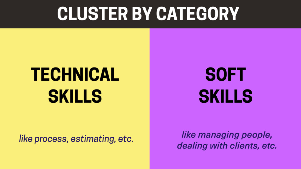 CLUSTER BY CATEGORY TECHNICAL SKILLS SOFT SKIL...