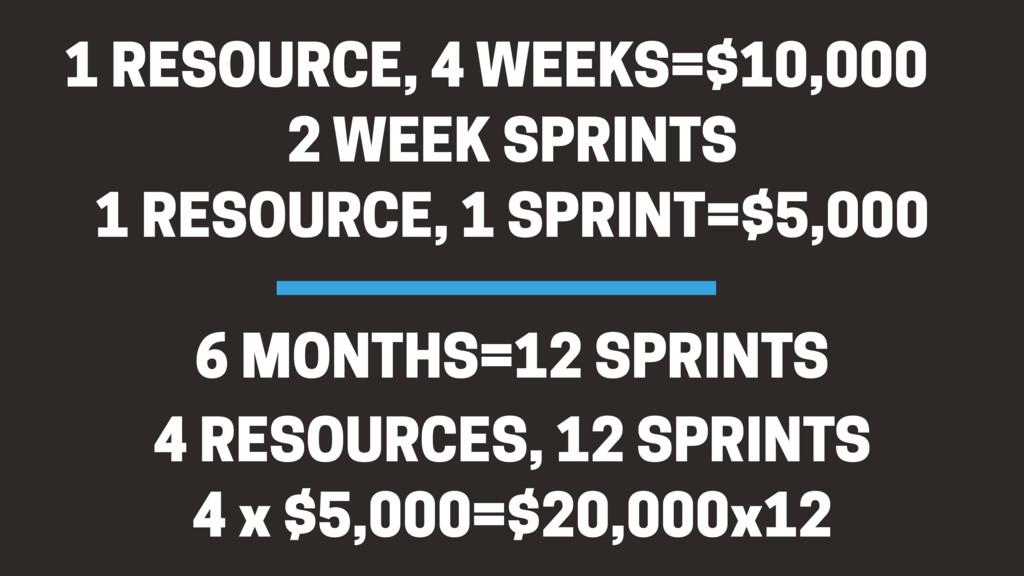 2 WEEK SPRINTS 1 RESOURCE, 1 SPRINT=$5,000 6 ...
