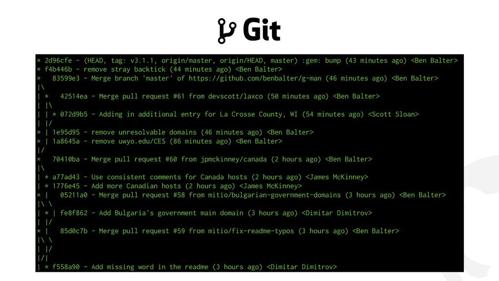 ! , Git * 2d96cfe - (HEAD, tag: v3.1.1, origin/...