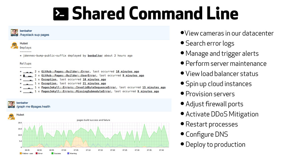 # Shared Command Line •View cameras in our data...