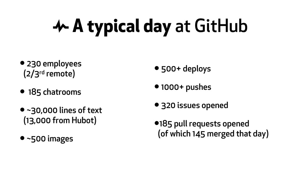 > A typical day at GitHub • 230 employees 