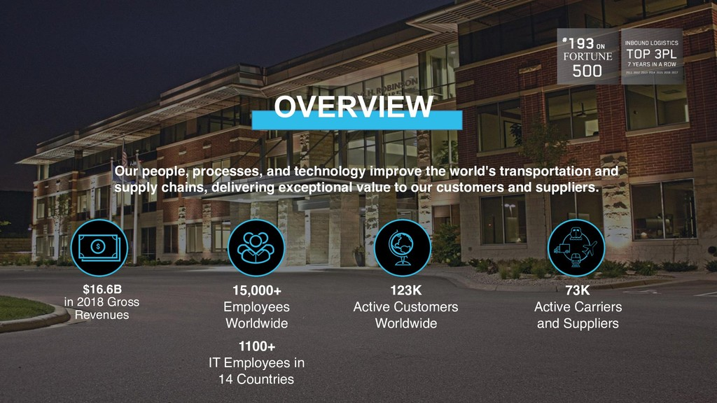 Our people, processes, and technology improve t...