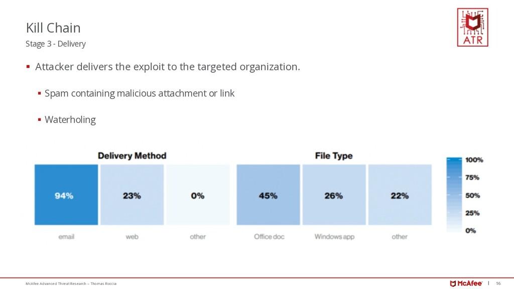 16 McAfee Advanced Threat Research – Thomas Roc...