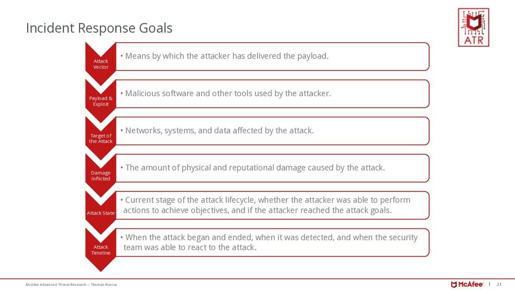 21 McAfee Advanced Threat Research – Thomas Roc...