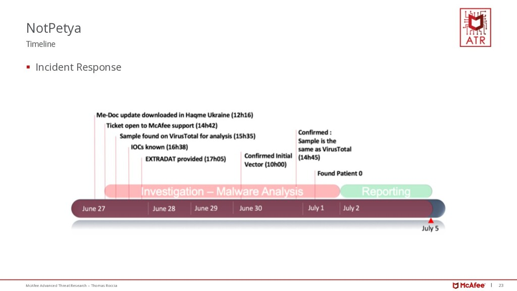 23 McAfee Advanced Threat Research – Thomas Roc...