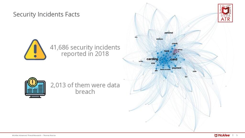5 McAfee Advanced Threat Research – Thomas Rocc...