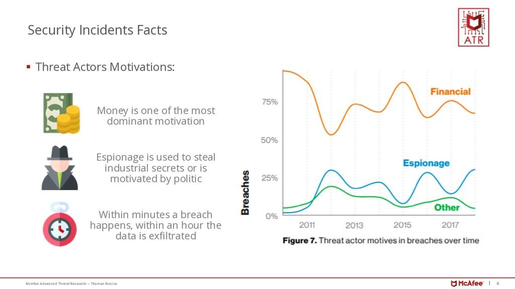 6 McAfee Advanced Threat Research – Thomas Rocc...