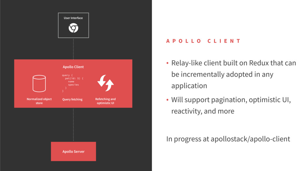 • Relay-like client built on Redux that can be ...