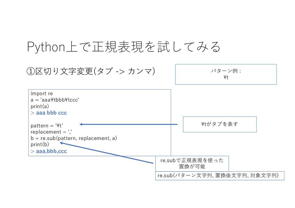 Python上で正規表現を試してみる ①区切り⽂字変更(タブ -> カンマ) \tがタブを表す...