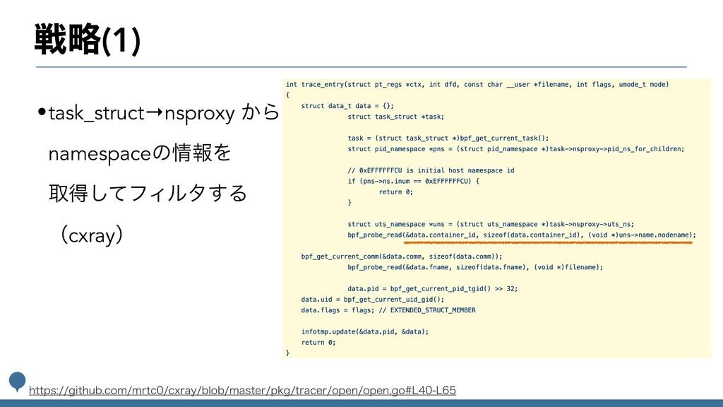 ઓུ(1) •task_struct→nsproxy ͔Β namespaceͷใΛ औಘ͠...