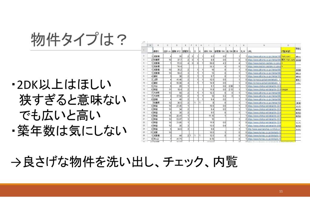 物件タイプは? 11 ・2DK以上はほしい 狭すぎると意味ない でも広いと高い ・築年数は気に...
