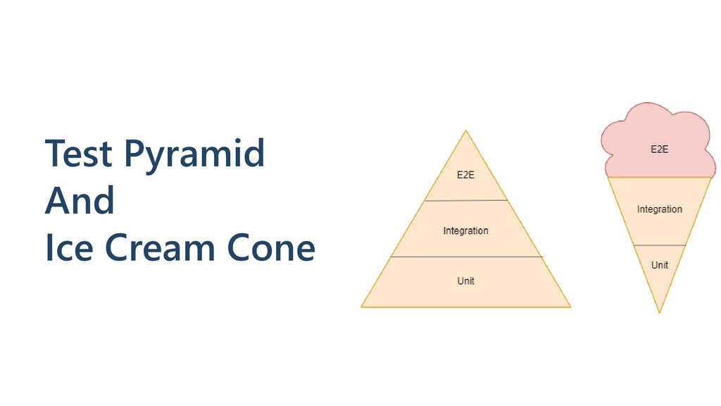 Test Pyramid And Ice Cream Cone