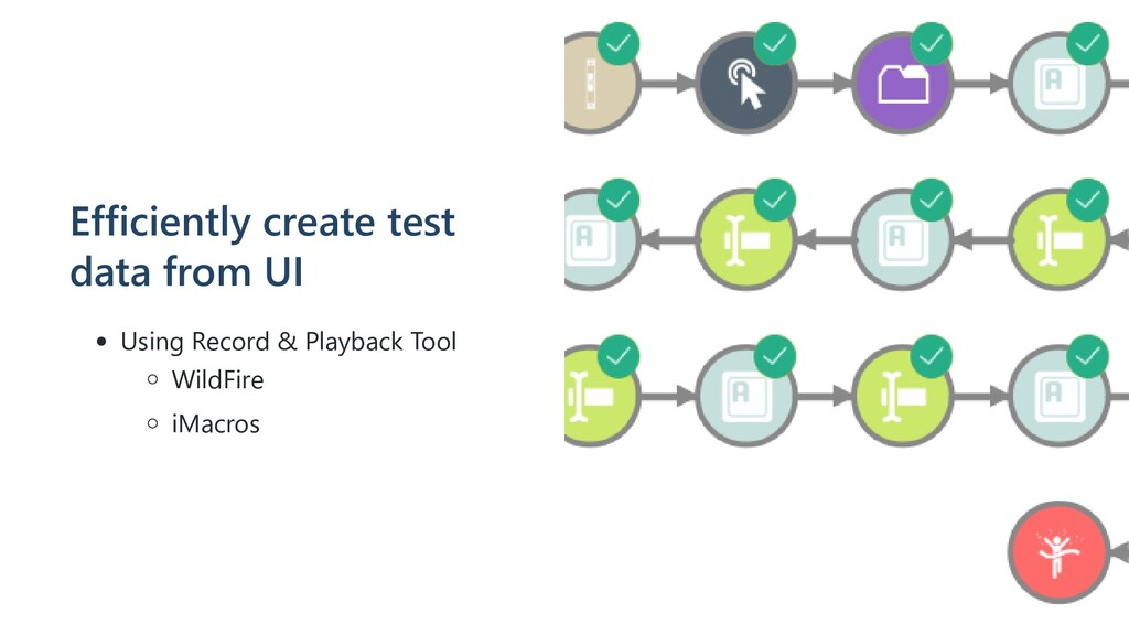 Efficiently create test data from UI Using Reco...