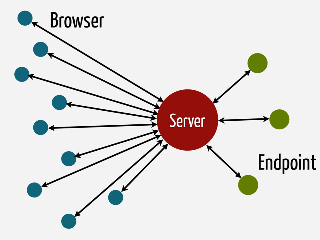 Switch Browser Endpoint Server