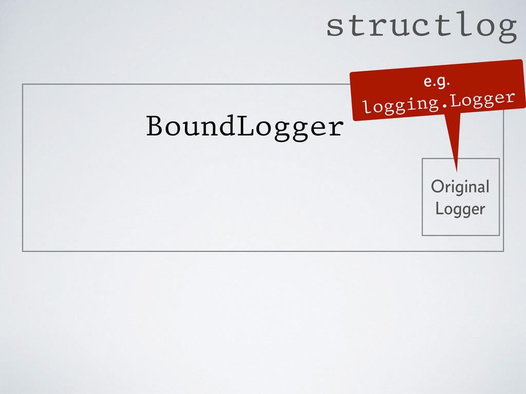 Original Logger BoundLogger structlog e.g. logg...