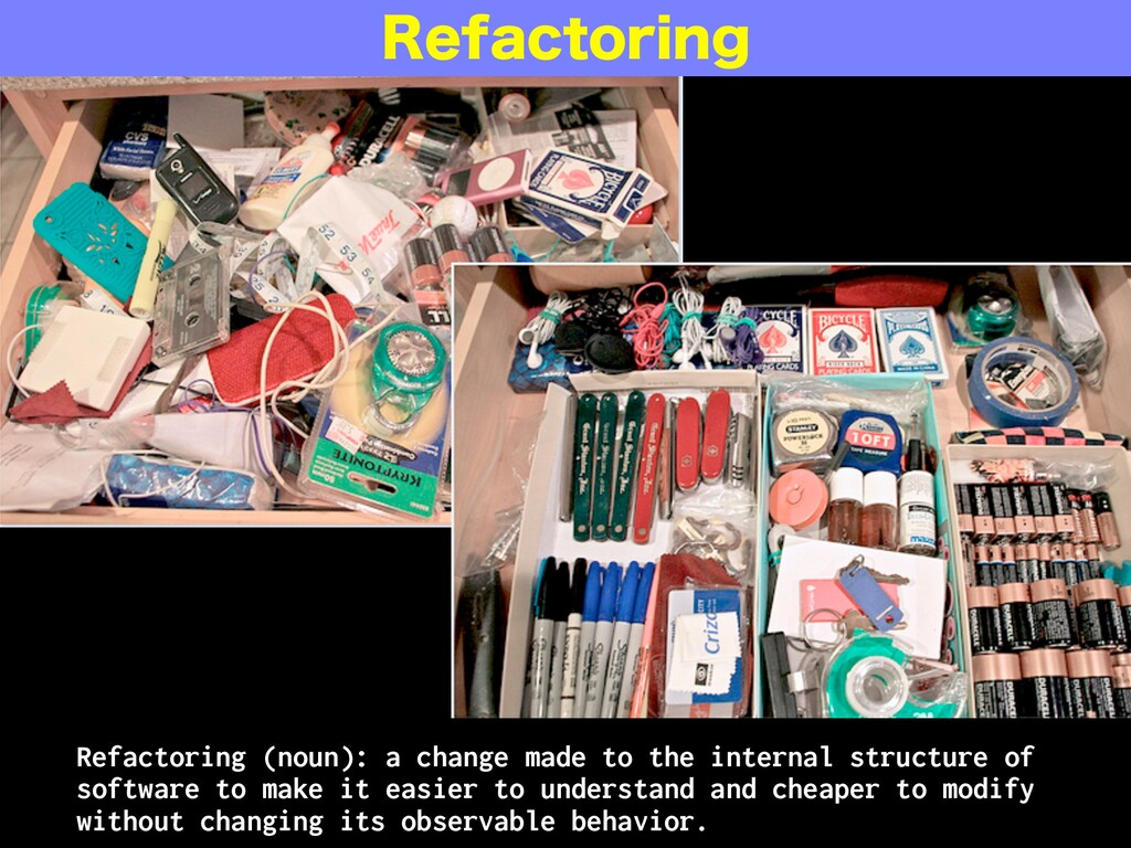 3FGBDUPSJOH Refactoring (noun): a change made t...