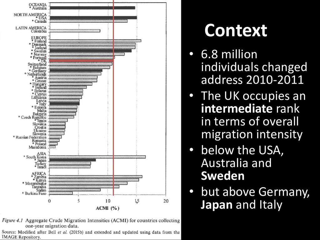 Context • 6.8 million individuals changed addre...