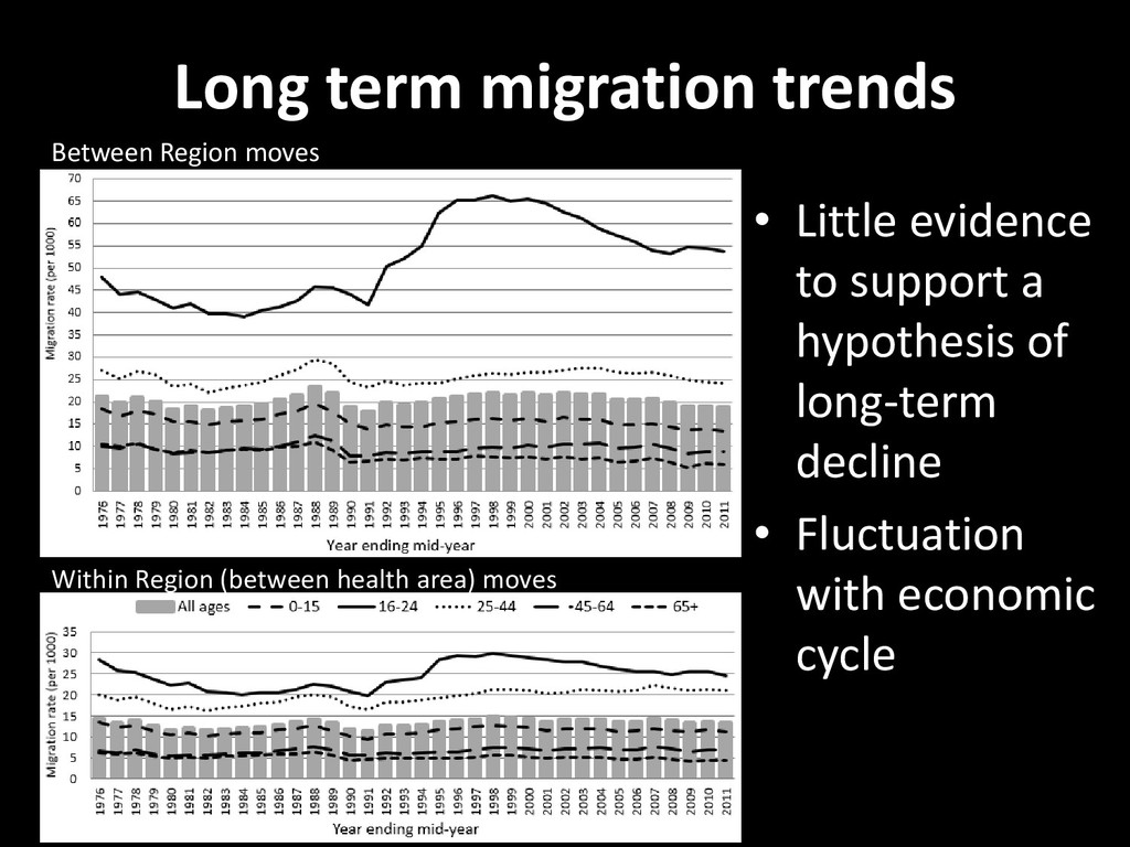 Long term migration trends • Little evidence to...
