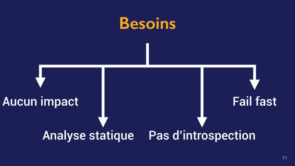 Besoins Analyse statique Pas d'introspection Fa...