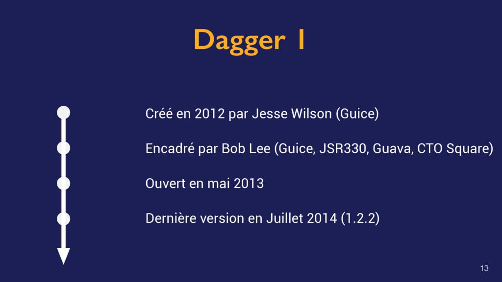 Dagger 1 Créé en 2012 par Jesse Wilson (Guice) ...