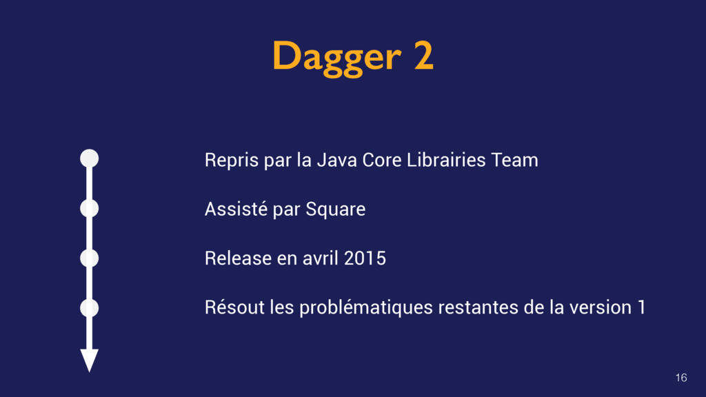 Dagger 2 Repris par la Java Core Librairies Tea...