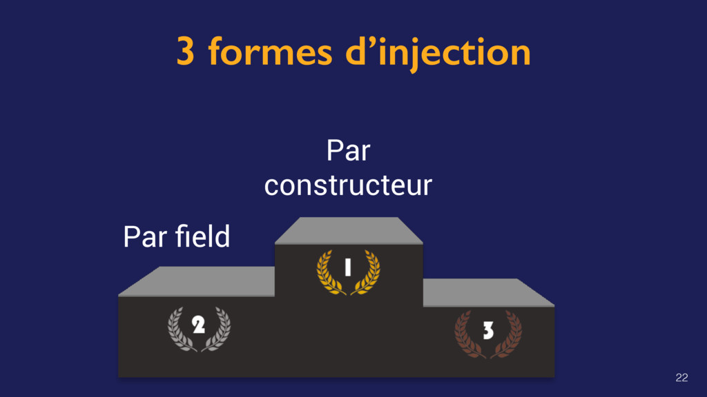 3 formes d'injection Par constructeur Par field ...