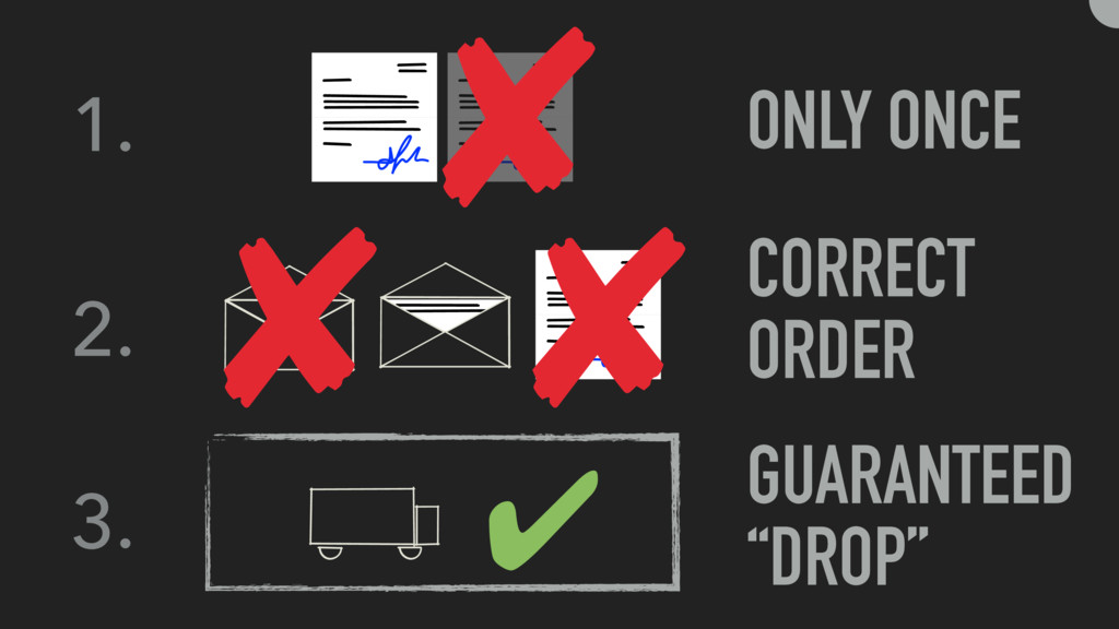 "1. 2. 3. ONLY ONCE CORRECT ORDER GUARANTEED ""DR..."