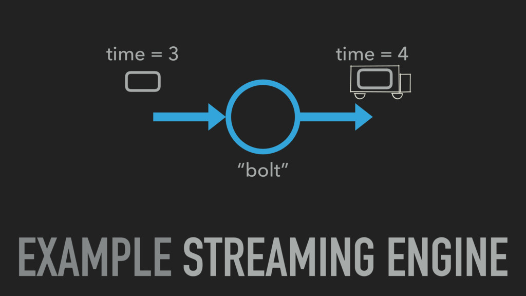 "EXAMPLE STREAMING ENGINE time = 3 time = 4 ""bol..."