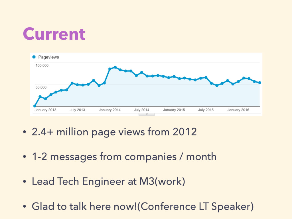 Current • 2.4+ million page views from 2012 • 1...