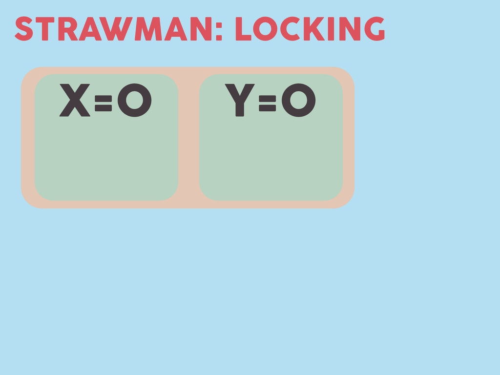 STRAWMAN: LOCKING X=0 Y=0