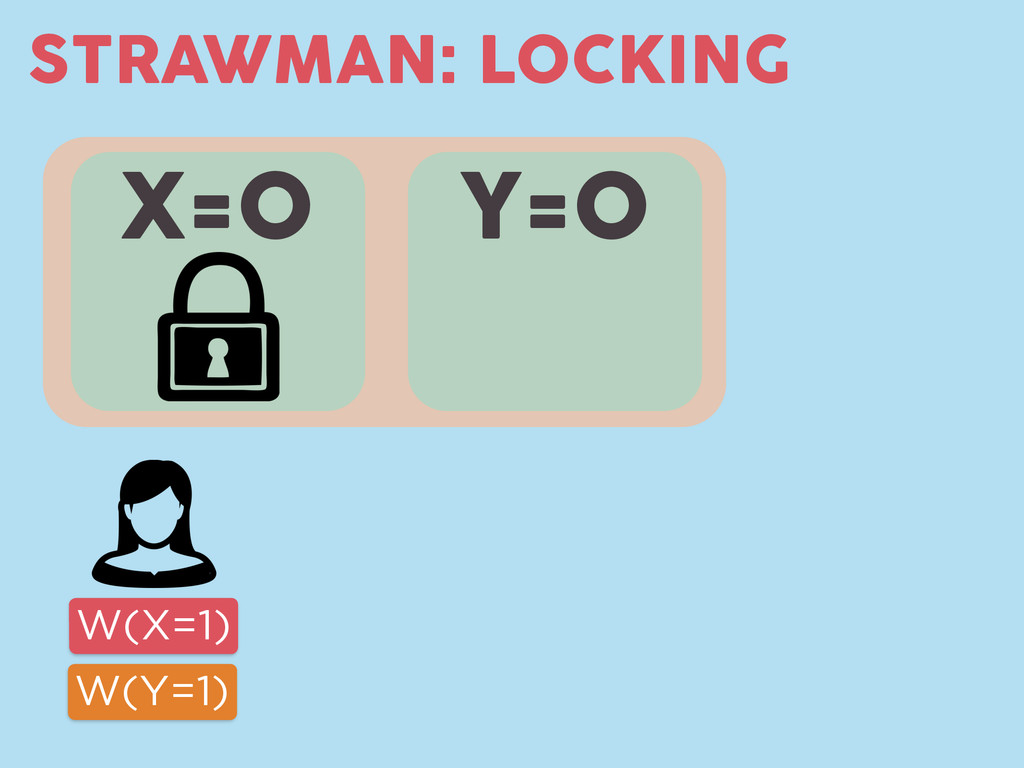 STRAWMAN: LOCKING X=0 Y=0 W(X=1) W(Y=1)