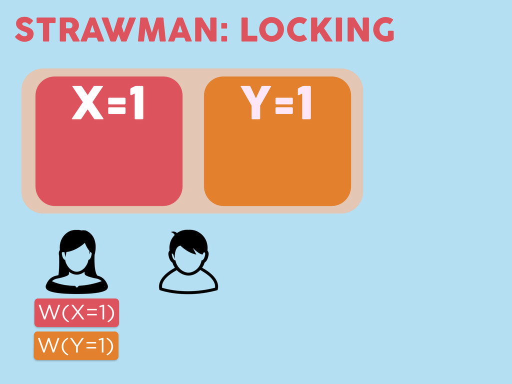 STRAWMAN: LOCKING X=1 Y=1 W(X=1) W(Y=1)