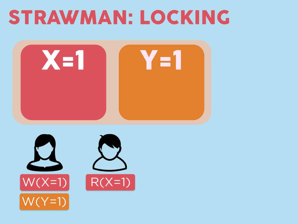 STRAWMAN: LOCKING X=1 Y=1 W(X=1) W(Y=1) R(X=1)