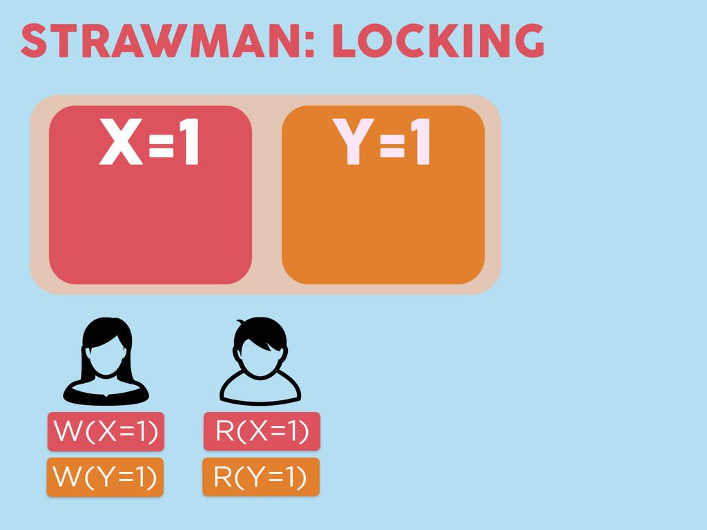 STRAWMAN: LOCKING X=1 Y=1 W(X=1) W(Y=1) R(X=1) ...