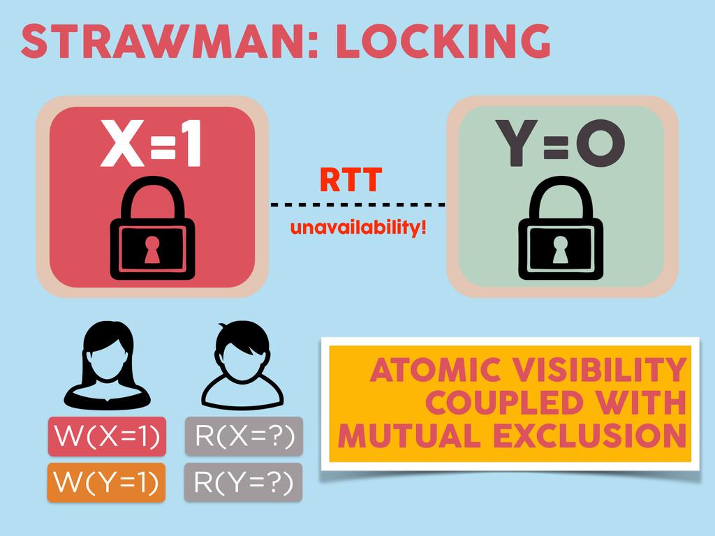 STRAWMAN: LOCKING X=1 W(X=1) W(Y=1) Y=0 R(X=?) ...
