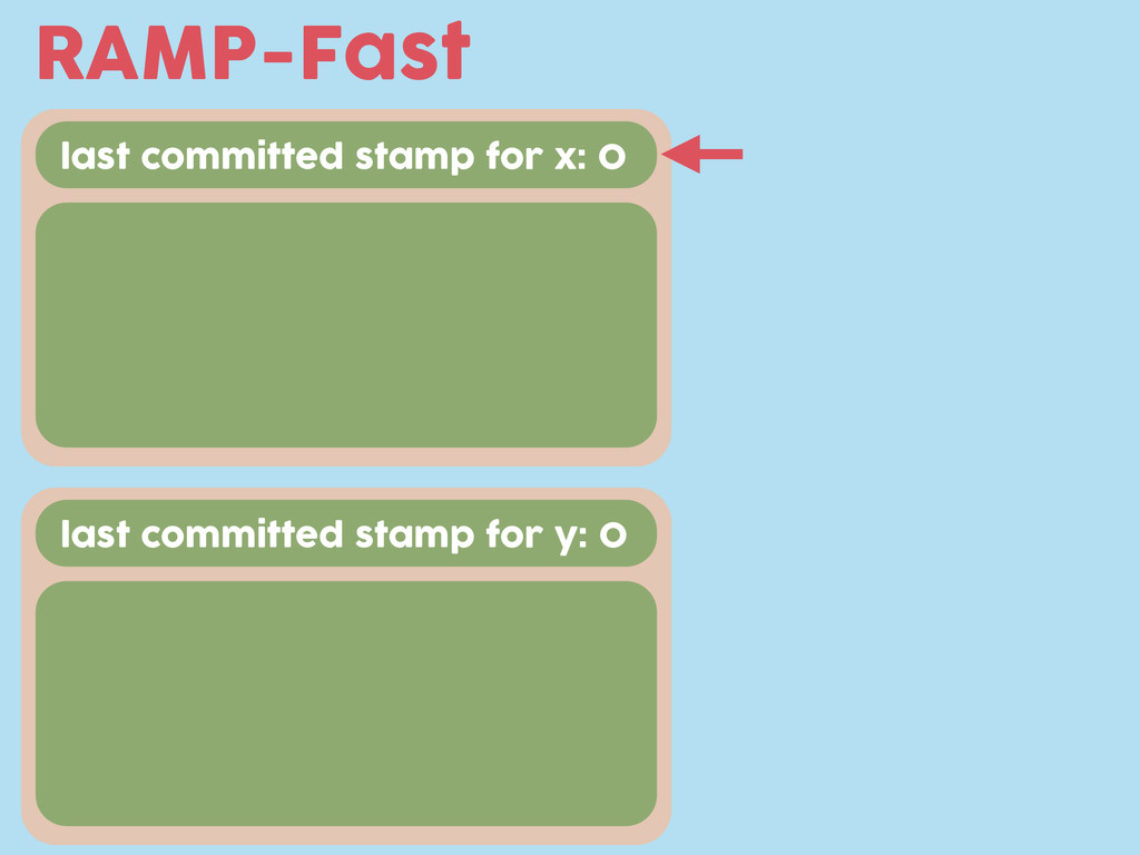 last committed stamp for x: 0 RAMP-Fast last co...