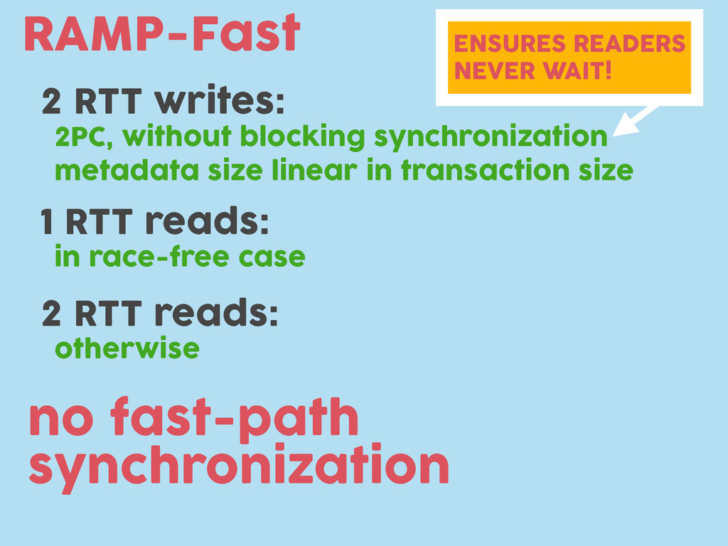 RAMP-Fast 2 RTT writes: 2PC, without blocking s...