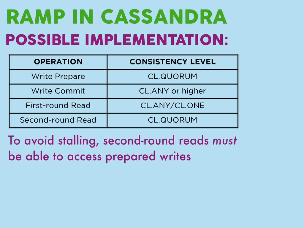 RAMP IN CASSANDRA To avoid stalling, second-rou...